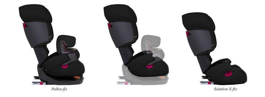 cybex pallas fix fotelik 9 36 kg. Black Bedroom Furniture Sets. Home Design Ideas