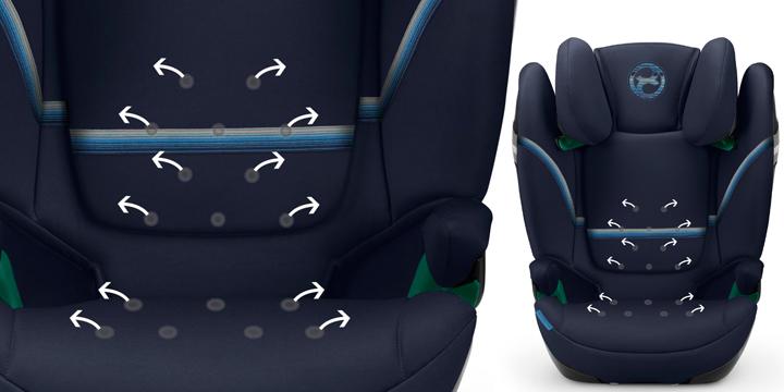 c07 - Cybex Solution S i-Fix - fotelik samochodowy 15-36 kg kolor Granite Black